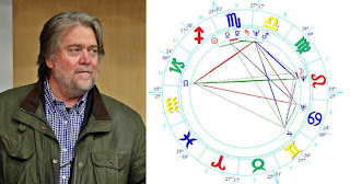 Wiki Steve Bannon birth chart personality traits horoscope