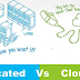 Virtual dedicated server Versus Dedicated Servers