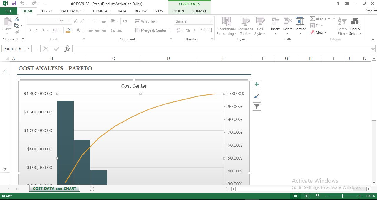 Cost Analysis With Pareto Chart Engineering Management