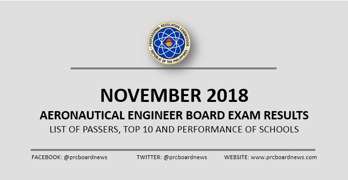 OFFICIAL RESULTS: November 2018 Aeronautical Engineer board exam