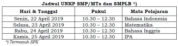 Jadwal UN SMP 2019-UNKP SMP-MTs-SMPLB-SPK
