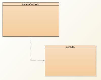 diagrama de clases para abrir web en java