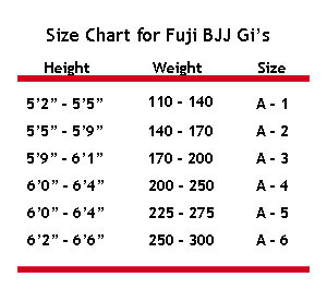 Whether For The Beginner Or Long Time Grler Fuji All Around Gi Never Fails To Deliver It Makes Cut A Day