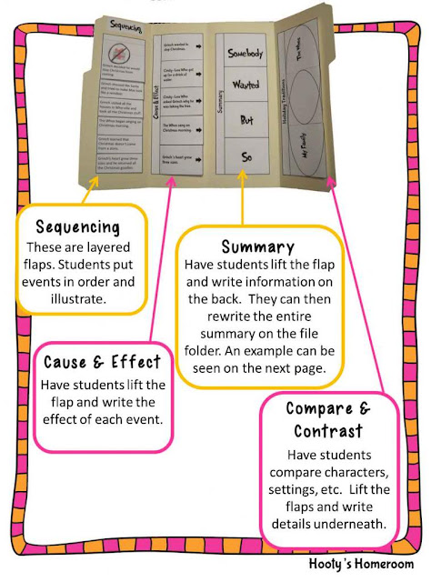https://www.teacherspayteachers.com/Product/Lapbook-Templates-for-Reading-507991