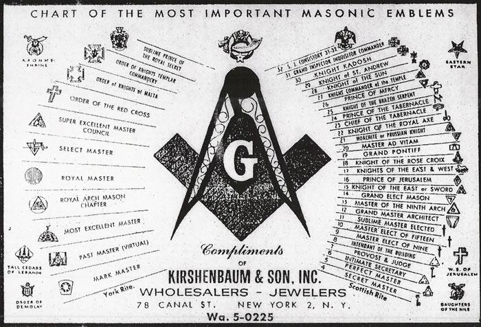 Structure & Degrees of Freemasonry