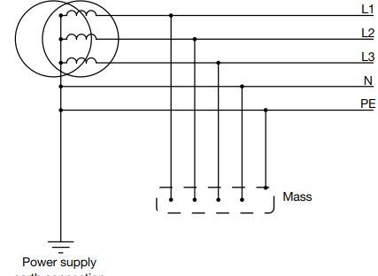 TNS Earthing Schematic