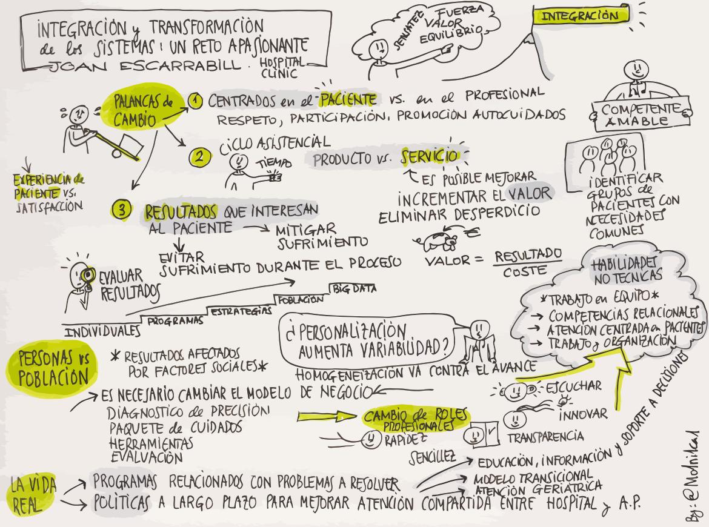 Escarrabill integración asistencial sketchnote