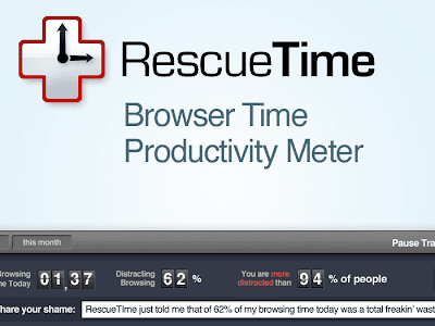 RescueTime Chrome Productivity Meter Extension