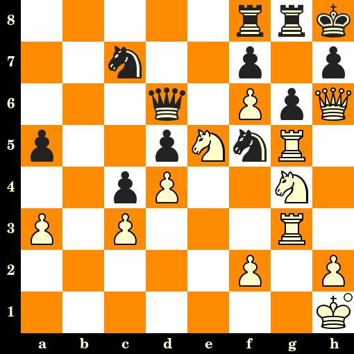 Les Blancs jouent et matent en 3 coups - Elisabeth Paehtz vs Antoaneta Stefanova, Hengshui, 2019