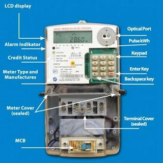 setting meteran listrik prabayar itron,cara menghidupkan alarm listrik prabayar,cara mengaktifkan listrik prabayar,cara mengatur alarm listrik,cara memprogram listrik pulsa,
