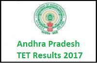 AP TET Results 2017