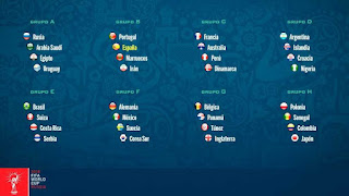 Grupos para el Mundial de Futbol Rusia 2018. Fase de grupo Mundial de Futbol Rusia 2018. Fase de grupos Rusia 2018.