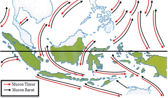 Pengertian Dan Dampak Positif Dari Iklim Muson Tropis Di Indonesia
