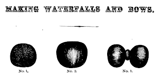 "Waterfal, hair pad, and bow, Mark Campbell's ""Self-Instructor in the Art of Hairdressing"", 1867"