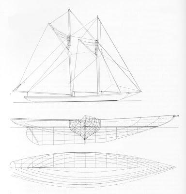 Wooden Model Builder: Bluenose Plans PDF