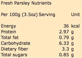 Fresh Parsley Nutrient Content per 100g