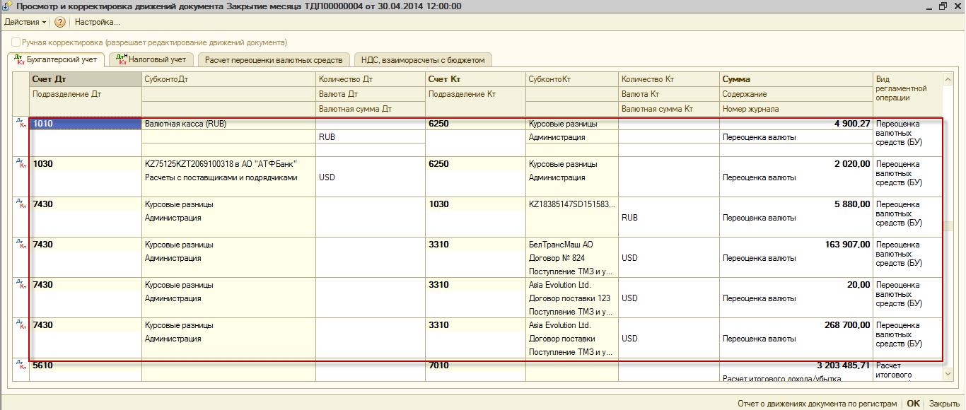 С Казахстан Курсовые разницы и их отражение в регистрах  Рис 2 Регламентная операция Расчет итогового дохода убытка