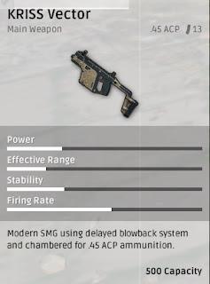 بندقية PUBG Vector