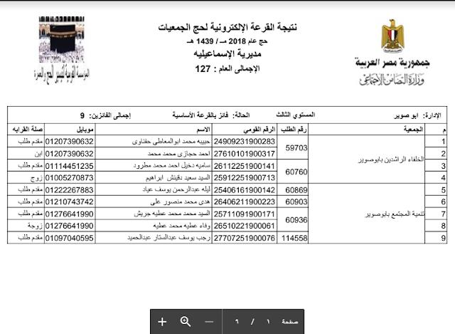 نتيجة حج قرعة الجمعيات 2018 الاسماعيلية وزارة التضامن