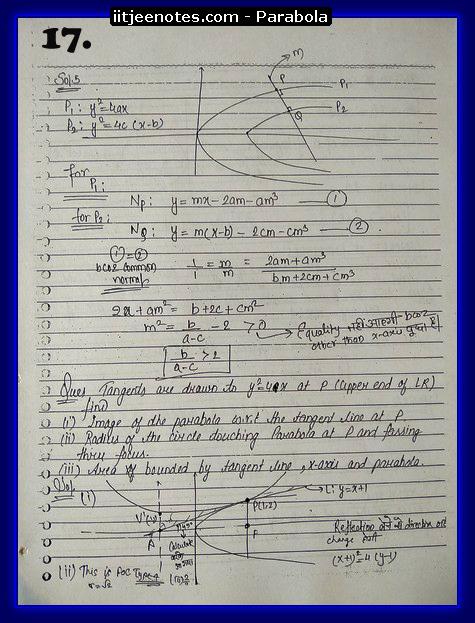 iitjeenotes parabola4