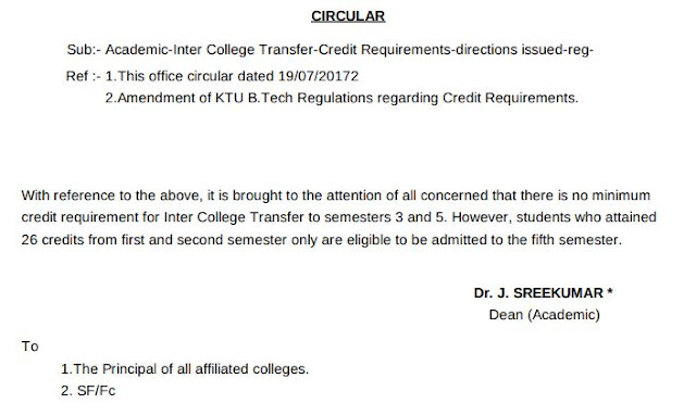 Academic-Inter College Transfer-Credit Requirements