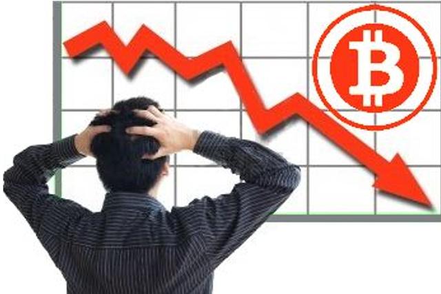 ¿Los futuros de CME Bitcoin colapsaron el precio de Bitcoin?