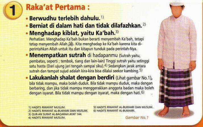 Abu Maryam Haazimah Blog's: Gambar Tata Cara Sholat Sesuai ...