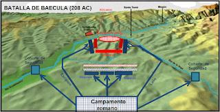 Batalla de Baecula
