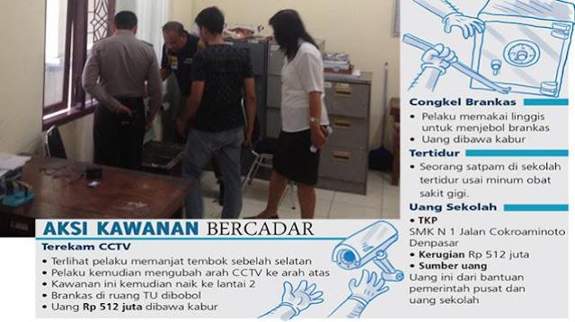 Astaga, Uang Rp 512 juta Di Brankas Dibawa Kabur 4 Pelaku Bercadar di SMKN 1 Denpasar.