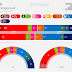 DENMARK, March 2017. YouGov poll