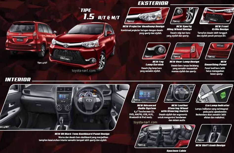 Grand New Avanza Veloz 2015 All Camry 2016 Brosur Toyota & 2018 Perbedaan Type ...