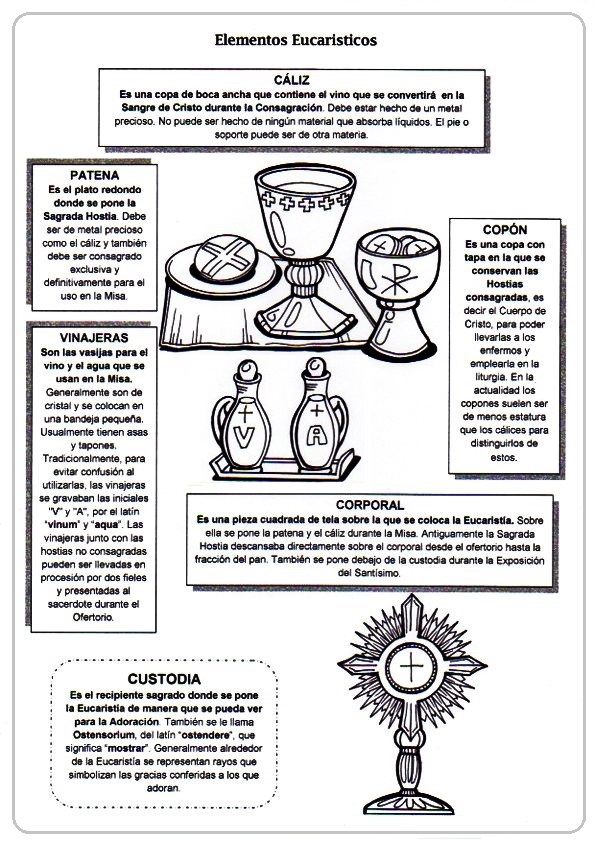 Elementos Del Matrimonio Catolico : La catequesis el de sandra recursos