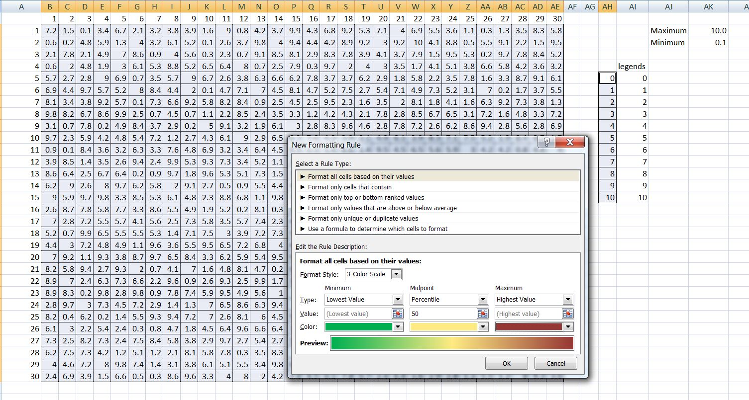 Advanced Graphs Using Excel : Heat map plot in excel using