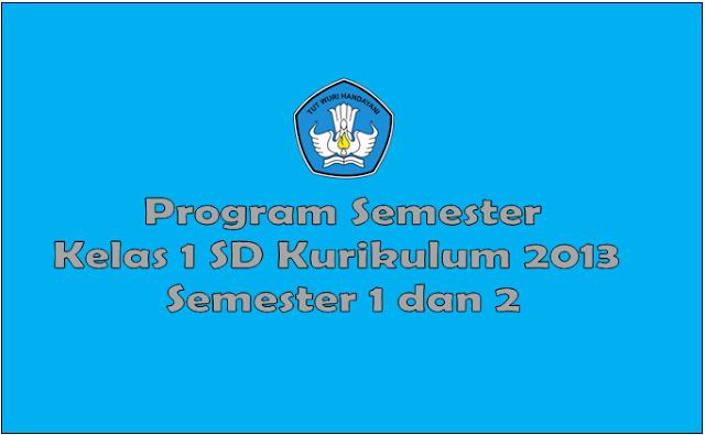 Download Promes dan RPP Kelas 1 SD Kurikulum 2013 Semester 1 dan 2
