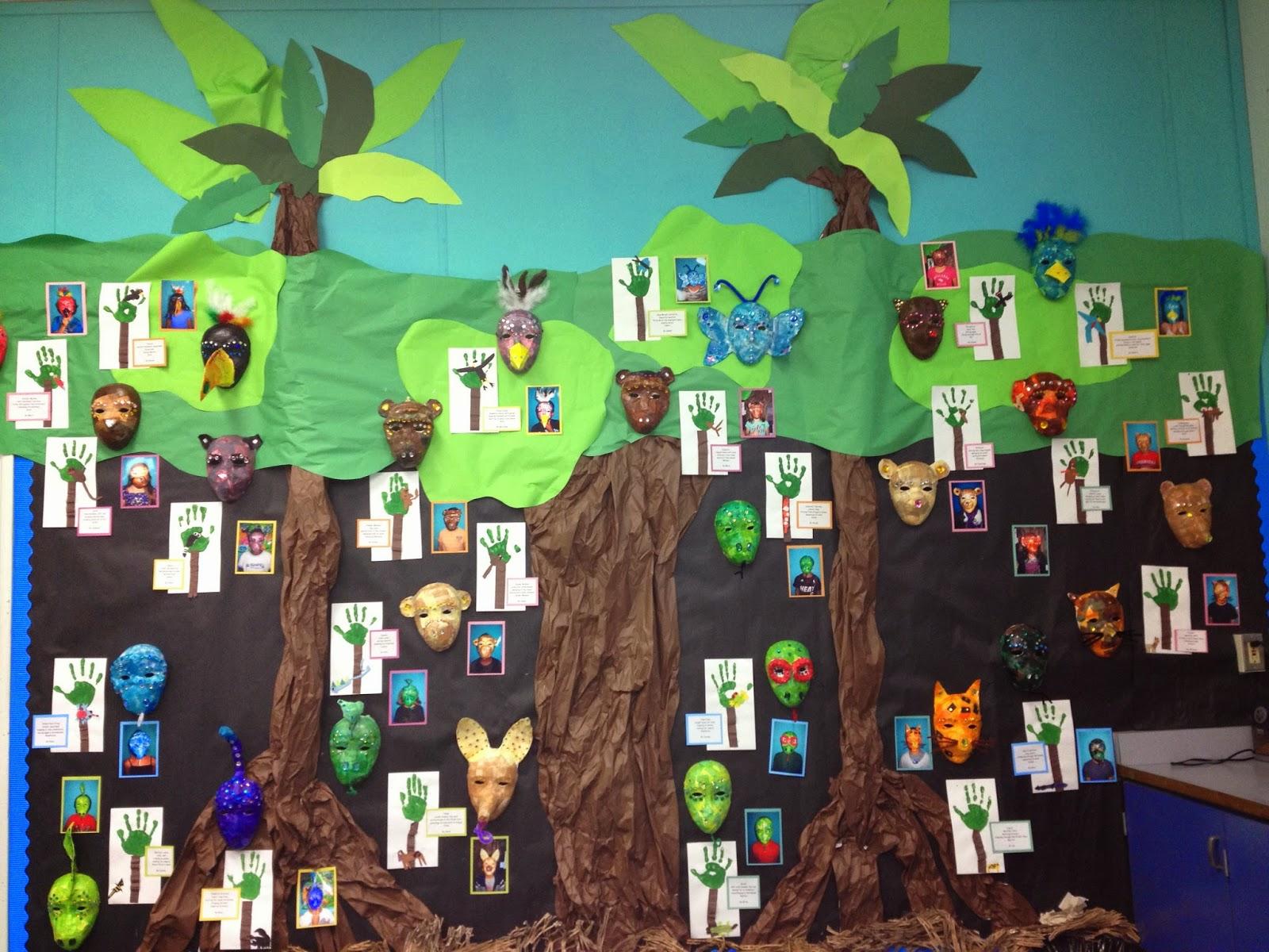 Venn Diagram Bulletin Board Rj11 Keystone Jack Wiring Malibu Mutts-kthru2inmalibu: Peek In Our Classrooms