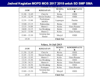 Jadwal Kegiatan MOPD MOS 2017 2018 untuk SD SMP SMA