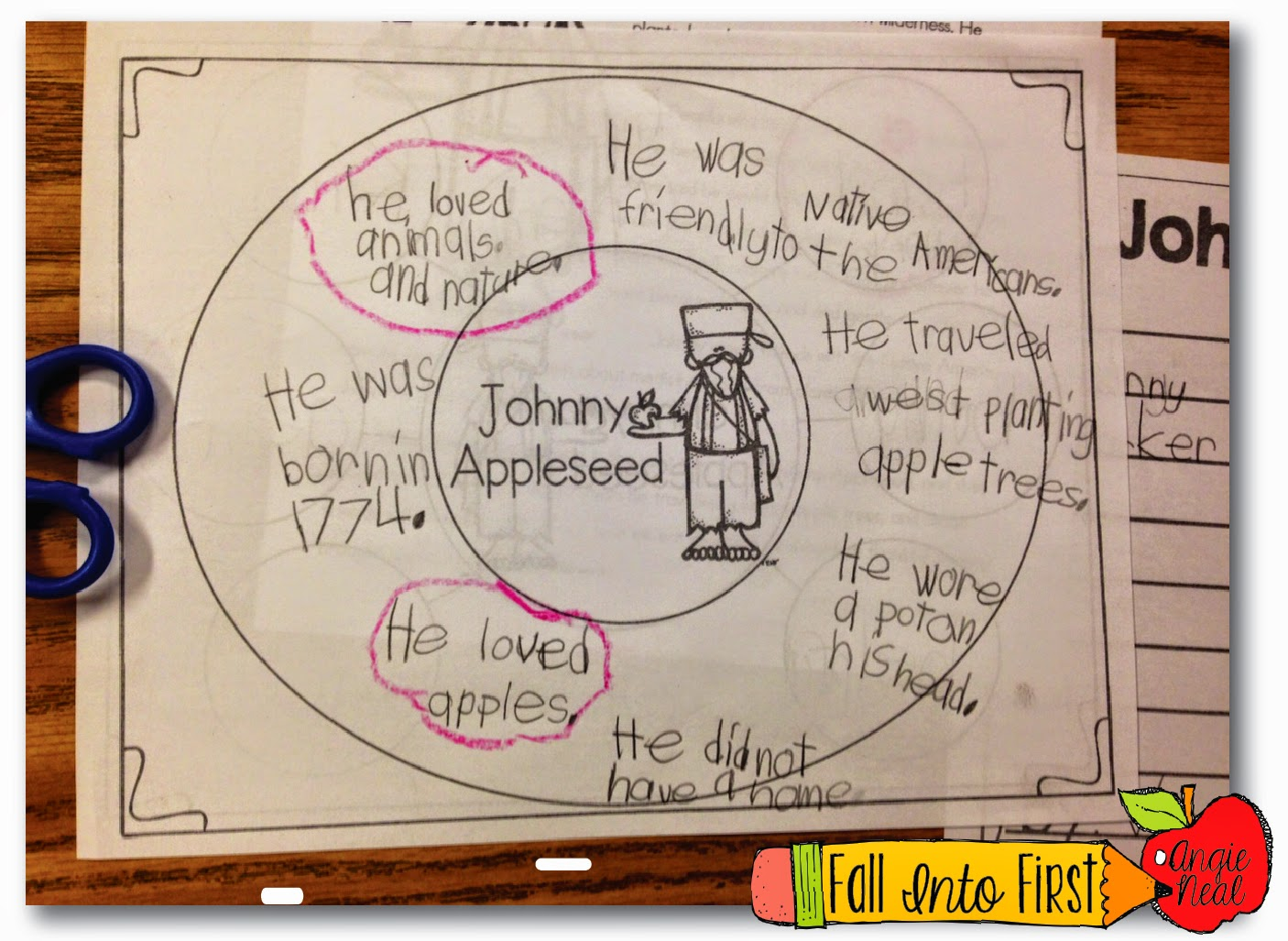 Fall Into First Johnny Appleseed