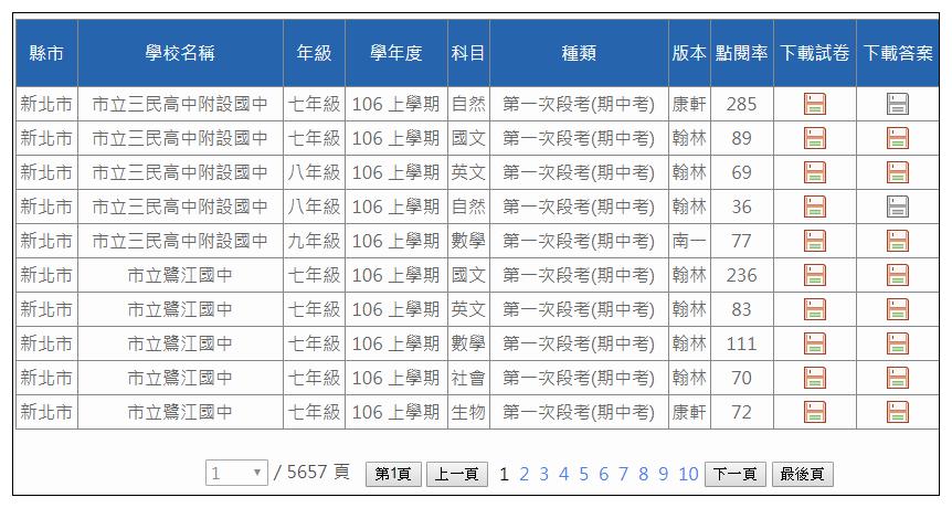 國中段考考古題下載 - 【下載】APK01軟體中心