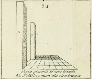 A page from Alberti's Della pittura shows his grasp of perspective and his ideas for how to use it in paintings