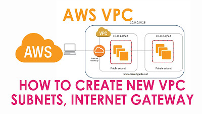 Create New VPC, Subnets, Internet Gateway