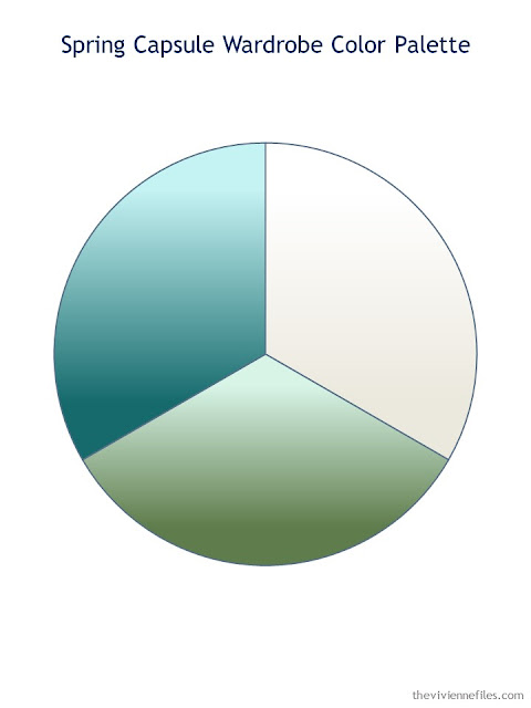wardrobe color palette in beige, white, navy and shades of teal and green