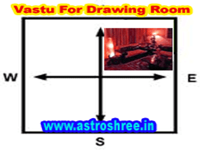 vastu tips for drawing room by astrologer