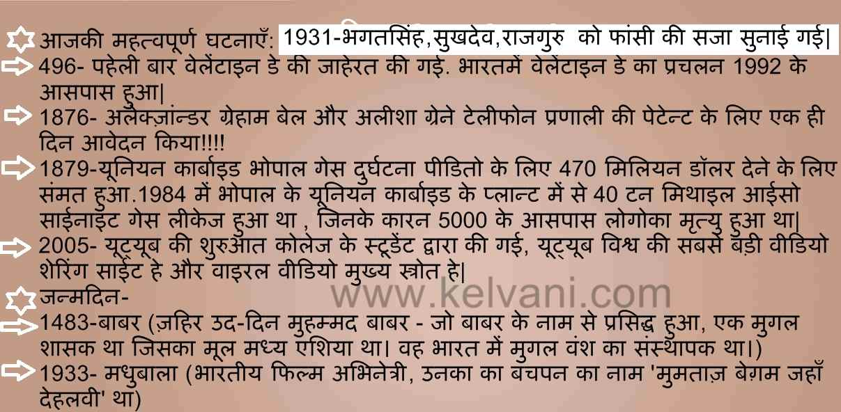 DIN VISHESH IN HINDI- TODAY IN HISTORY 14 FEBRUARY