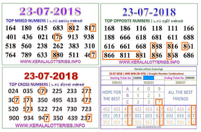 WINWIN W-470  abc numbers kerala lottery guessing by keralalotteries ON 23-07-2018
