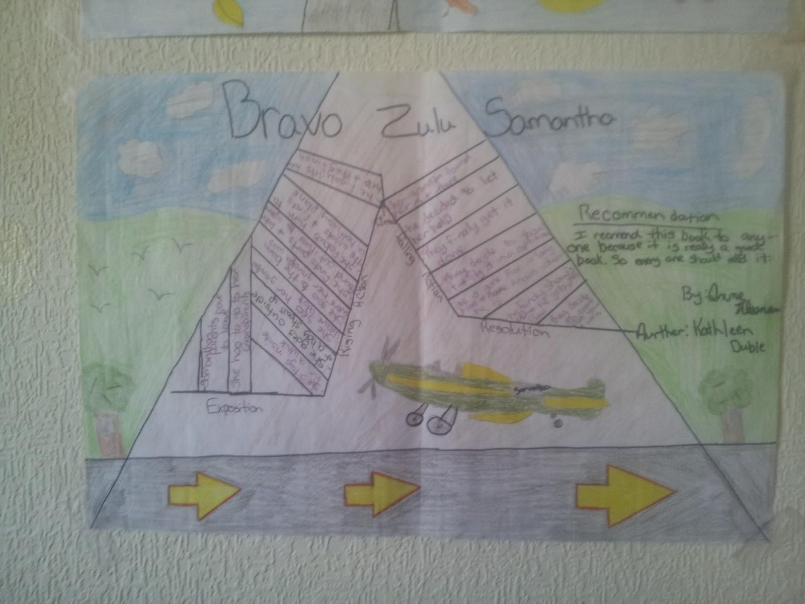 Ibteachnu Language Arts  Free Plot Diagram Posters