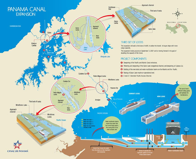 Infographics of the planned Panama Canal Expansion