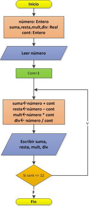 Estructura Repetitiva Bucle For Java Curso De Java
