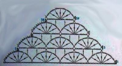 طريقة كروشيه شال مثلث + طريقة عمل وتركيب الشراشيب . باترون شال مثلث .كروشيه شال مثلث + طريقة عمل وتركيب الشراشيب . كروشيه شال مثلث  . كروشيه  شال مثلث + طريقة عمل وتركيب الشراشيب . كروشيه سكارف  مثلث .Crochet scarf Triangle طريقه تركيب الشراشيب على قطع الكروشيه .  طريقه عمل الشراشيب على قطع الكروشيه . كروشيه شال  كروشيه سكارف .  Crochet shawl Triangle  . تعليم الكروشيه للمبتدئين بالفيديو/ كروشيه .  تعليم الكروشيه للمبتدئين بالفيديو. تعلم الكروشيه .دروس لتعليم الكروشيه للمبتدئات. crochet samsoma . crochet