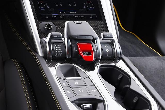 Lamborghini Urus Horsepower