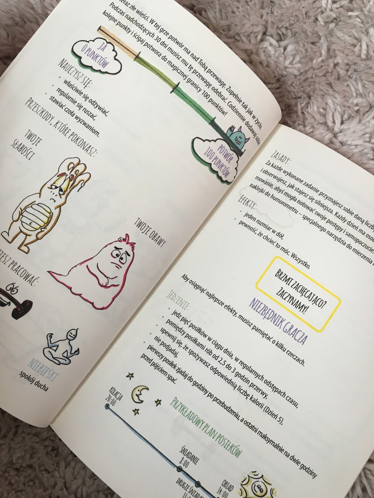 In Love With Books 185 To Nie Jest Dieta Anna Wilczo Glodna